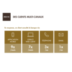 BFB-DP-Infographie2-Multi-Canaux.jpg