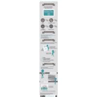 Infographie - Service Client de l'Année 2014